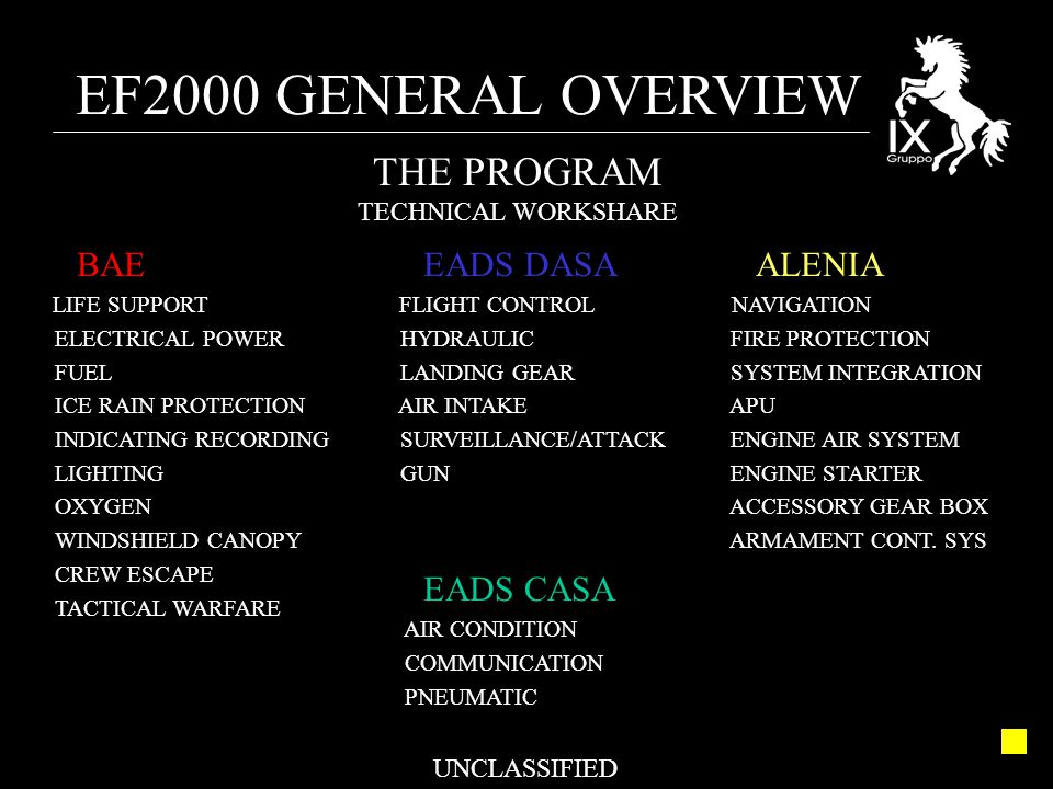 EF2000 GENERAL OVERVIEW UNCLASSIFIED THE PROGRAM TECHNICAL WORKSHARE ALENIA NAVIGATION FIRE PROTECTION SYSTEM INTEGRATION APU ENGINE AIR SYSTEM ENGINE STARTER ACCESSORY GEAR BOX ARMAMENT CONT.