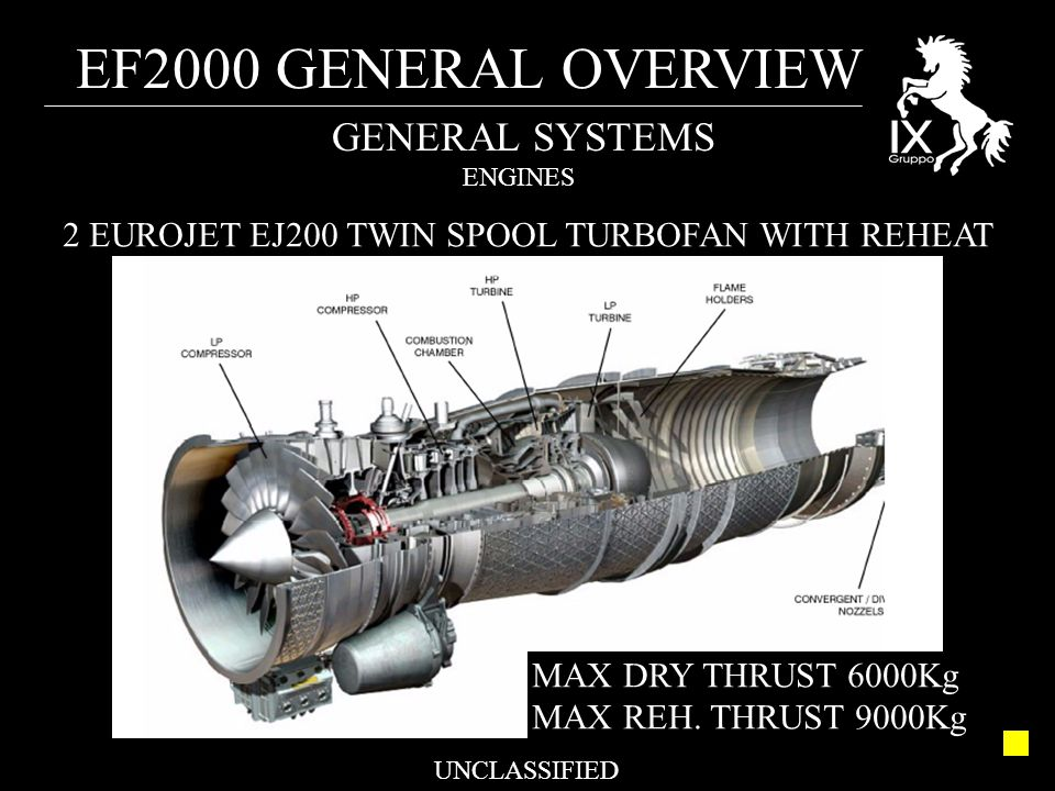 EF2000 GENERAL OVERVIEW UNCLASSIFIED GENERAL SYSTEMS ENGINES 2 EUROJET EJ200 TWIN SPOOL TURBOFAN WITH REHEAT MAX DRY THRUST 6000Kg MAX REH.