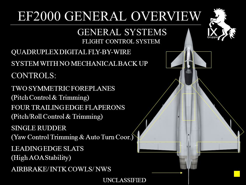 EF2000 GENERAL OVERVIEW UNCLASSIFIED GENERAL SYSTEMS FLIGHT CONTROL SYSTEM QUADRUPLEX DIGITAL FLY-BY-WIRE SYSTEM WITH NO MECHANICAL BACK UP CONTROLS: TWO SYMMETRIC FOREPLANES (Pitch Control & Trimming) FOUR TRAILING EDGE FLAPERONS (Pitch/Roll Control & Trimming) LEADING EDGE SLATS (High AOA Stability) SINGLE RUDDER (Yaw Control Trimming & Auto Turn Coor.) AIRBRAKE/ INTK COWLS/ NWS