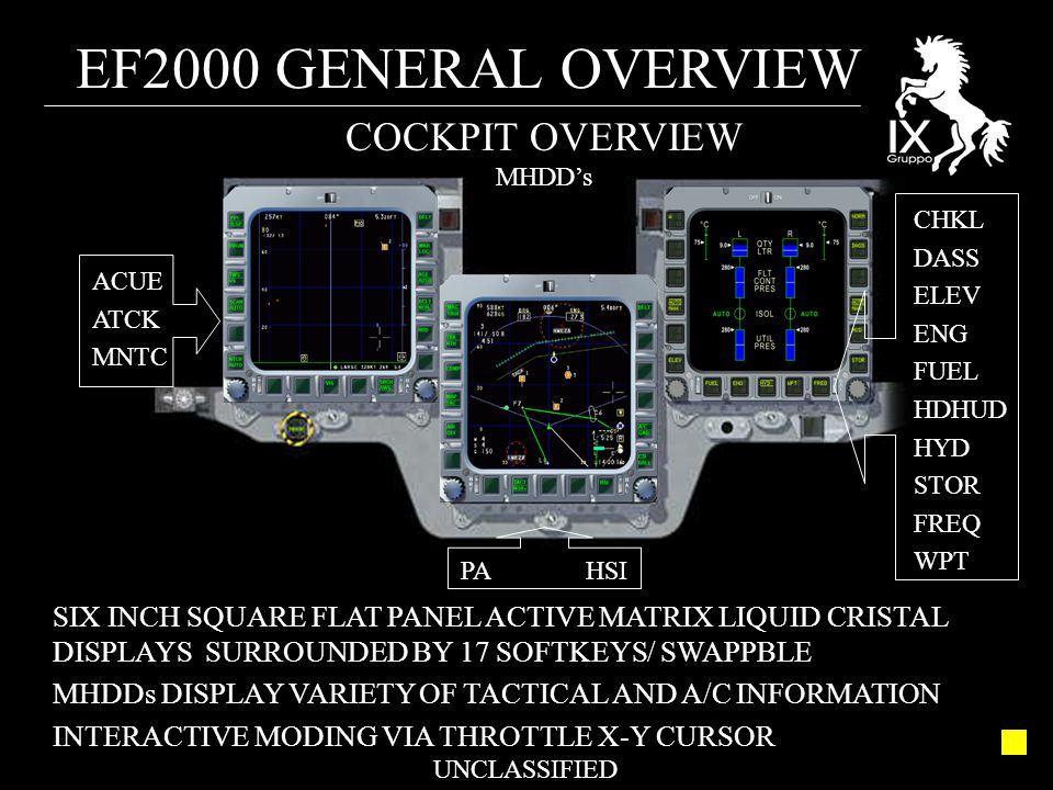 EF2000 GENERAL OVERVIEW UNCLASSIFIED COCKPIT OVERVIEW MHDD's SIX INCH SQUARE FLAT PANEL ACTIVE MATRIX LIQUID CRISTAL DISPLAYS SURROUNDED BY 17 SOFTKEY