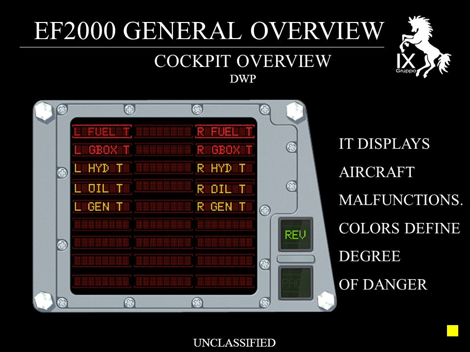 EF2000 GENERAL OVERVIEW UNCLASSIFIED COCKPIT OVERVIEW DWP IT DISPLAYS AIRCRAFT MALFUNCTIONS.