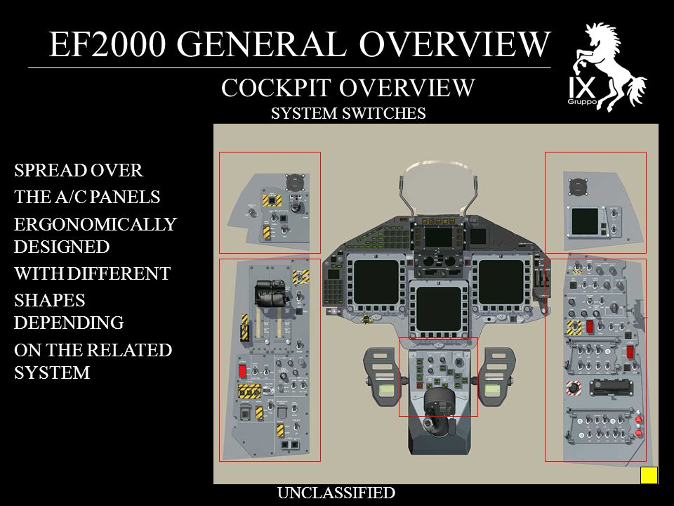 EF2000 GENERAL OVERVIEW UNCLASSIFIED COCKPIT OVERVIEW SYSTEM SWITCHES SPREAD OVER THE A/C PANELS ERGONOMICALLY DESIGNED WITH DIFFERENT SHAPES DEPENDIN