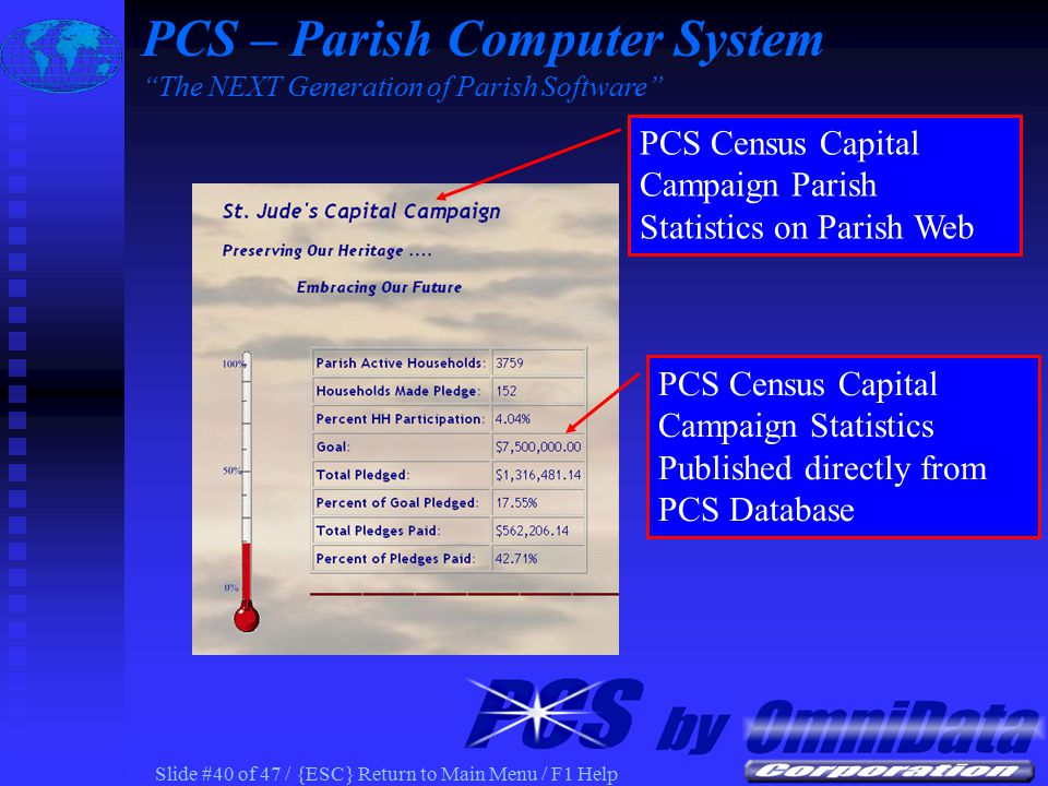 Slide #39 of 47 / {ESC} Return to Main Menu / F1 Help PCS – Parish Computer System The NEXT Generation of Parish Software