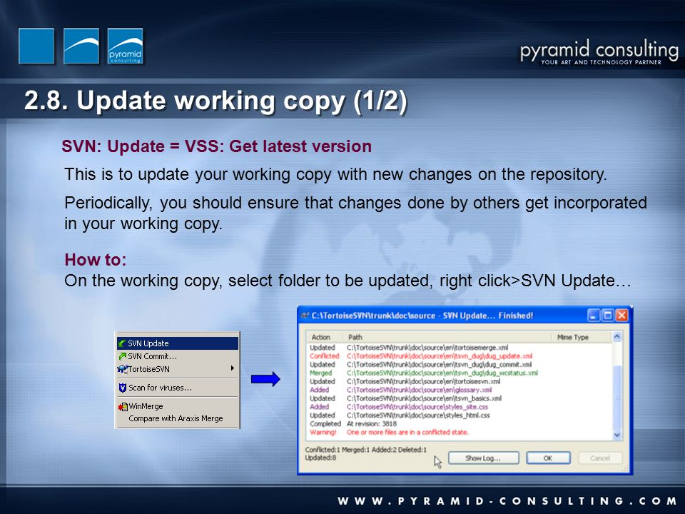 2.8. Update working copy (1/2) This is to update your working copy with new changes on the repository. SVN: Update = VSS: Get latest version How to: O
