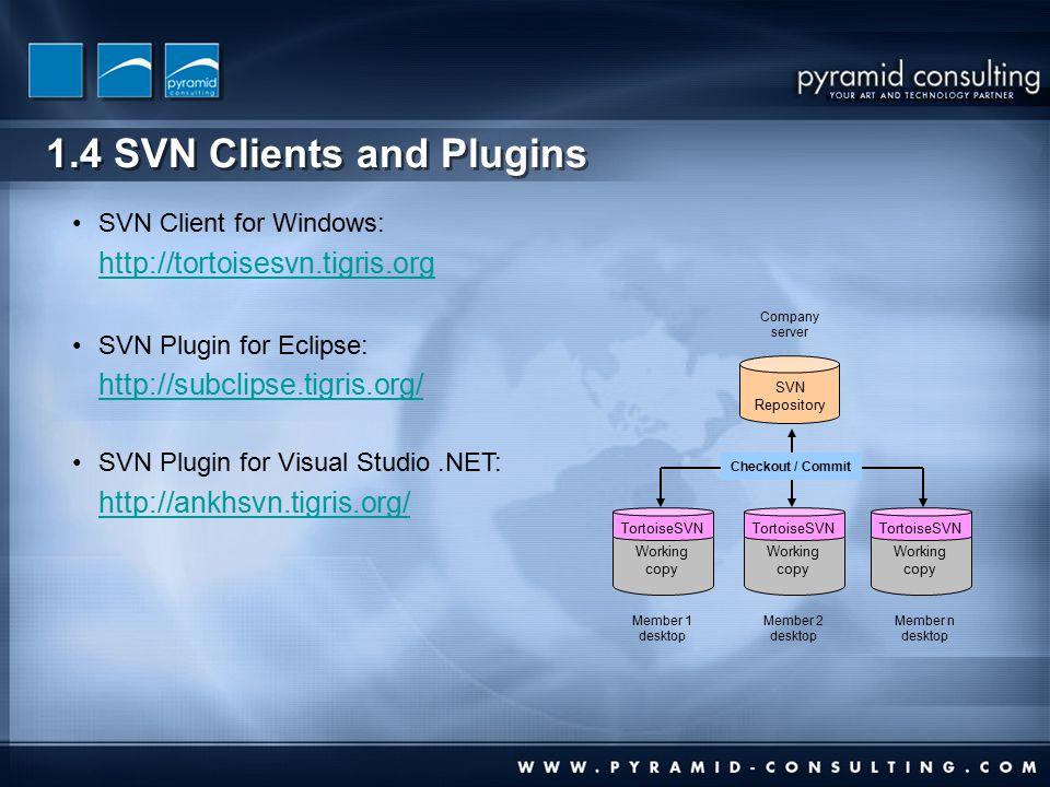 1.4 SVN Clients and Plugins SVN Client for Windows: http://tortoisesvn.tigris.org SVN Plugin for Eclipse: http://subclipse.tigris.org/ SVN Plugin for