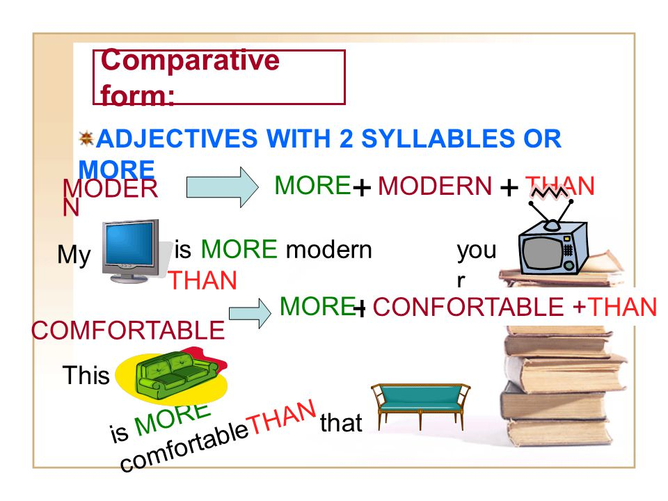 Comparative form: ADJECTIVES WITH 2 SYLLABLES AND ENDING IN -Y FUNNY PRETTY + ER FUNN-I-ER PRETT-I-ER is FUNNIER THAN