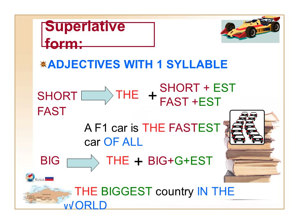 Comparative form: ADJECTIVES WITH 2 SYLLABLES OR MORE MODER N + MORE MODERN is MORE modern THAN i s M O R E c o m f o r t a b l e T H A N + THAN My you r COMFORTABLE MORE + CONFORTABLE +THAN This that