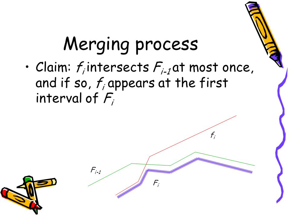 Merging process Claim: f i intersects F i-1 at most once, and if so, f i appears at the first interval of F i F i-1 fifi FiFi