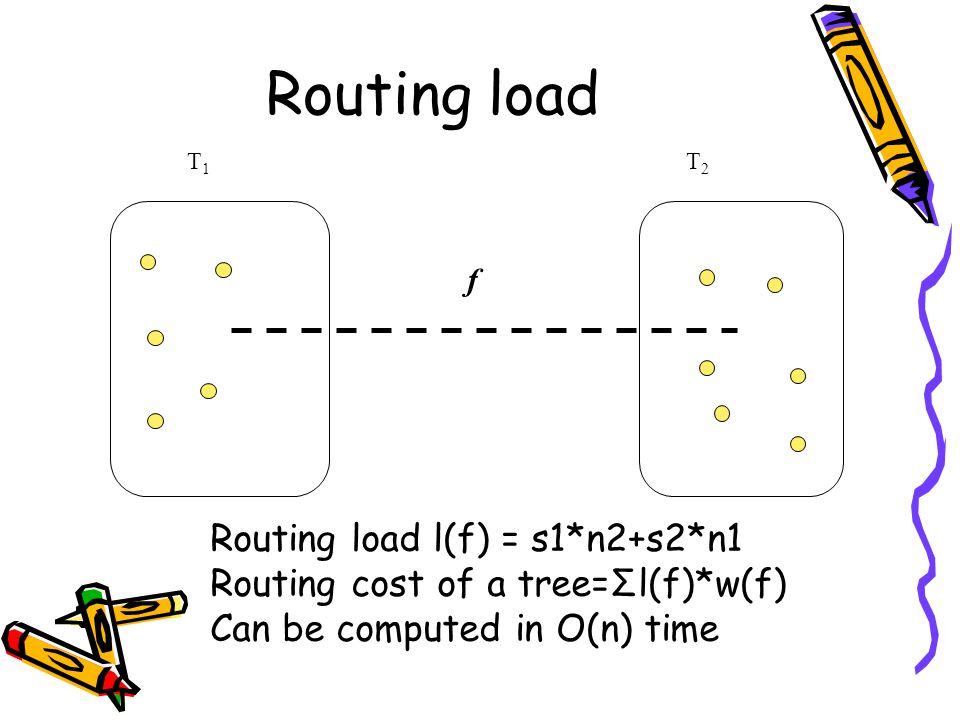 f Routing load l(f) = s1*n2+s2*n1 Routing cost of a tree=Σl(f)*w(f) Can be computed in O(n) time T2T2 T1T1 Routing load