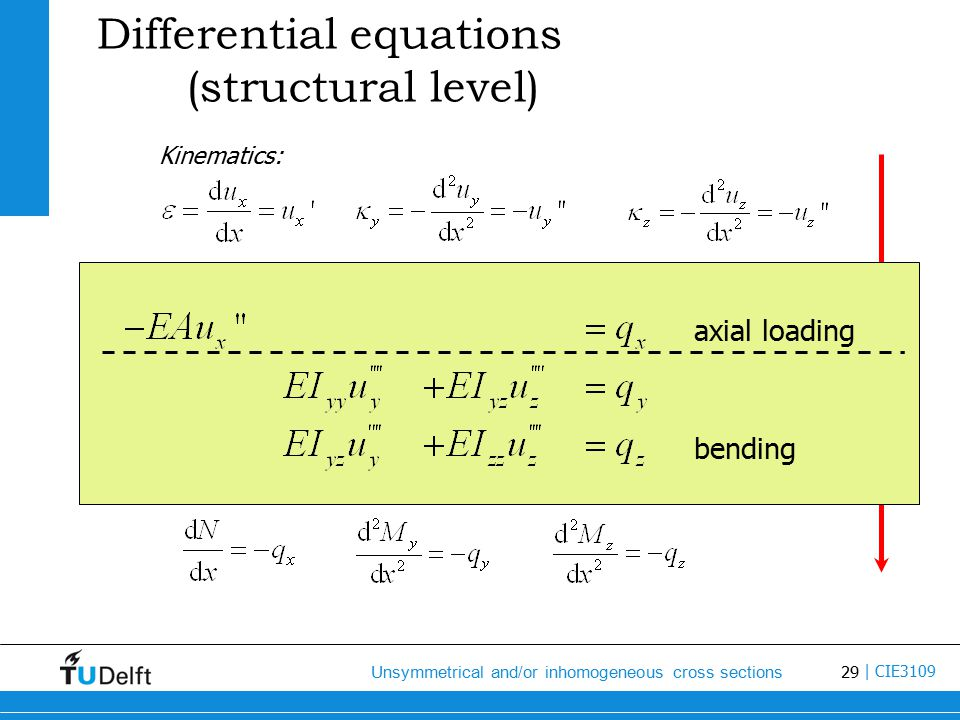 29 Unsymmetrical and/or inhomogeneous cross sections | CIE3109 Differential equations (structural level) Kinematics: Constitutive relations: Equilibrium relations: substitute axial loading bending