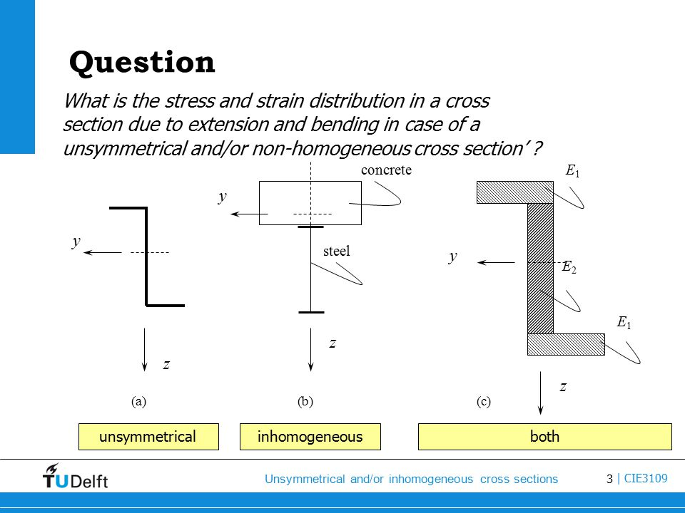 3 Unsymmetrical and/or inhomogeneous cross sections | CIE3109 Question What is the stress and strain distribution in a cross section due to extension and bending in case of a unsymmetrical and/or non-homogeneous cross section' .