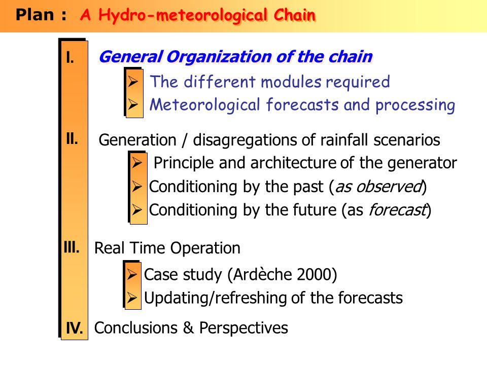 Chain: Modules