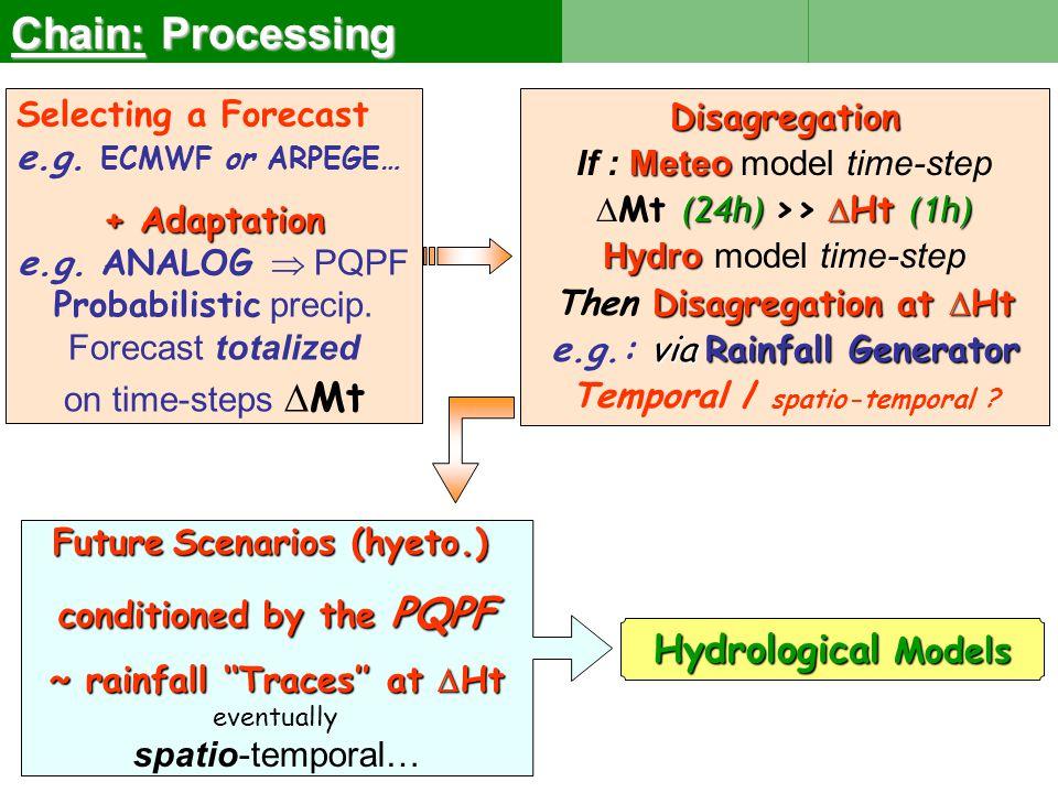 Selecting a Forecast e.g. ECMWF or ARPEGE… + Adaptation + Adaptation e.g.