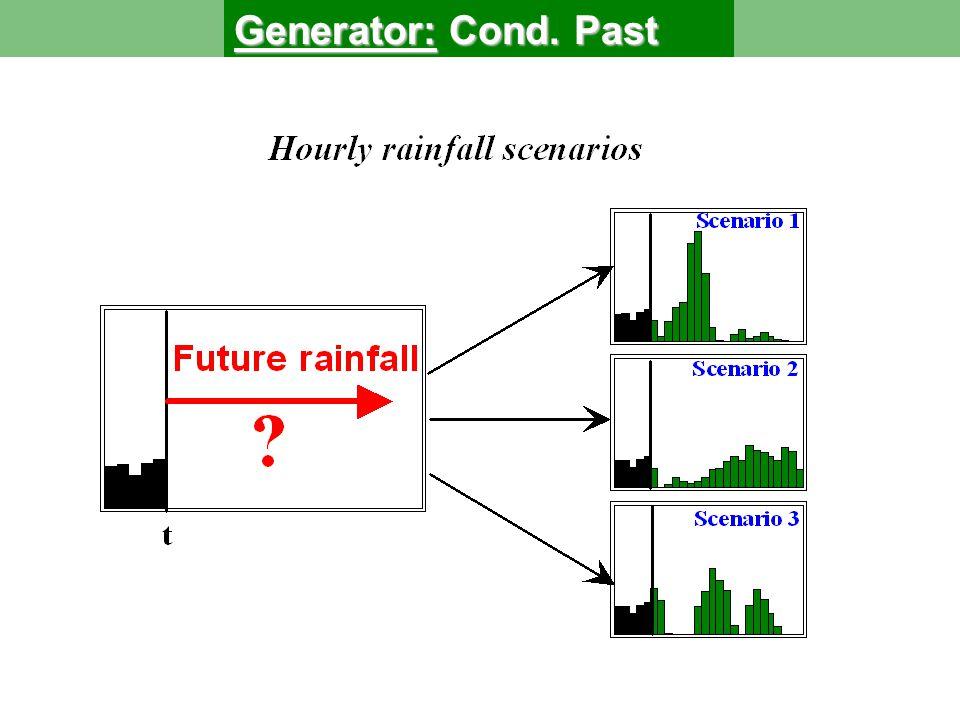 Generator: Cond. Past