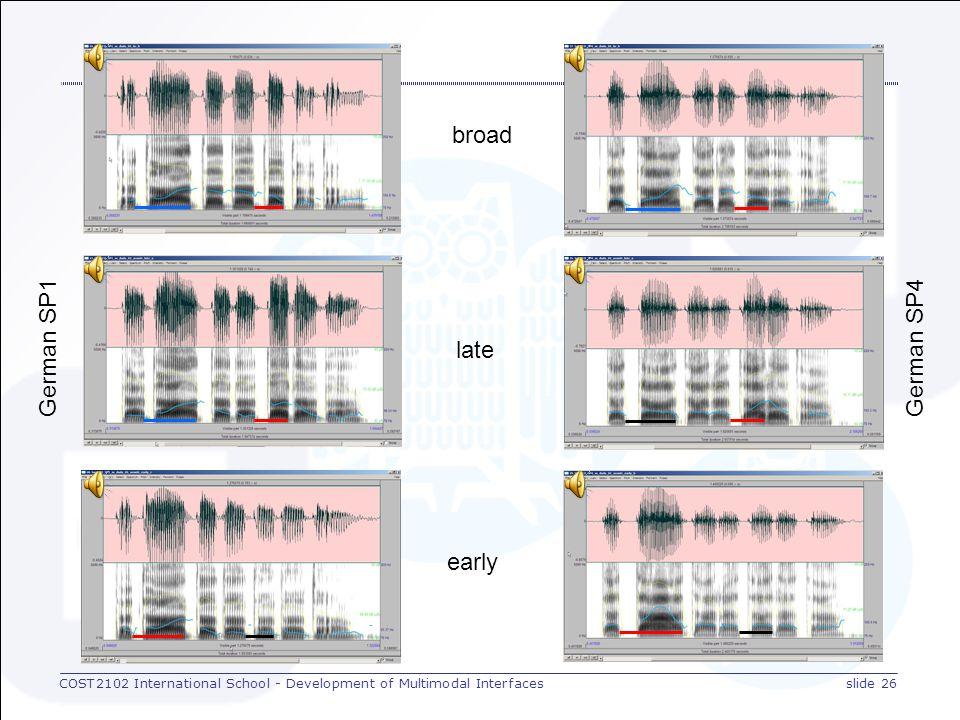 COST2102 International School - Development of Multimodal Interfacesslide 25 Discussion: F0 in mono-syllabic CW2 rel.
