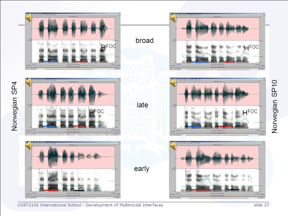 COST2102 International School - Development of Multimodal Interfacesslide 26 broad late early German SP1 German SP4