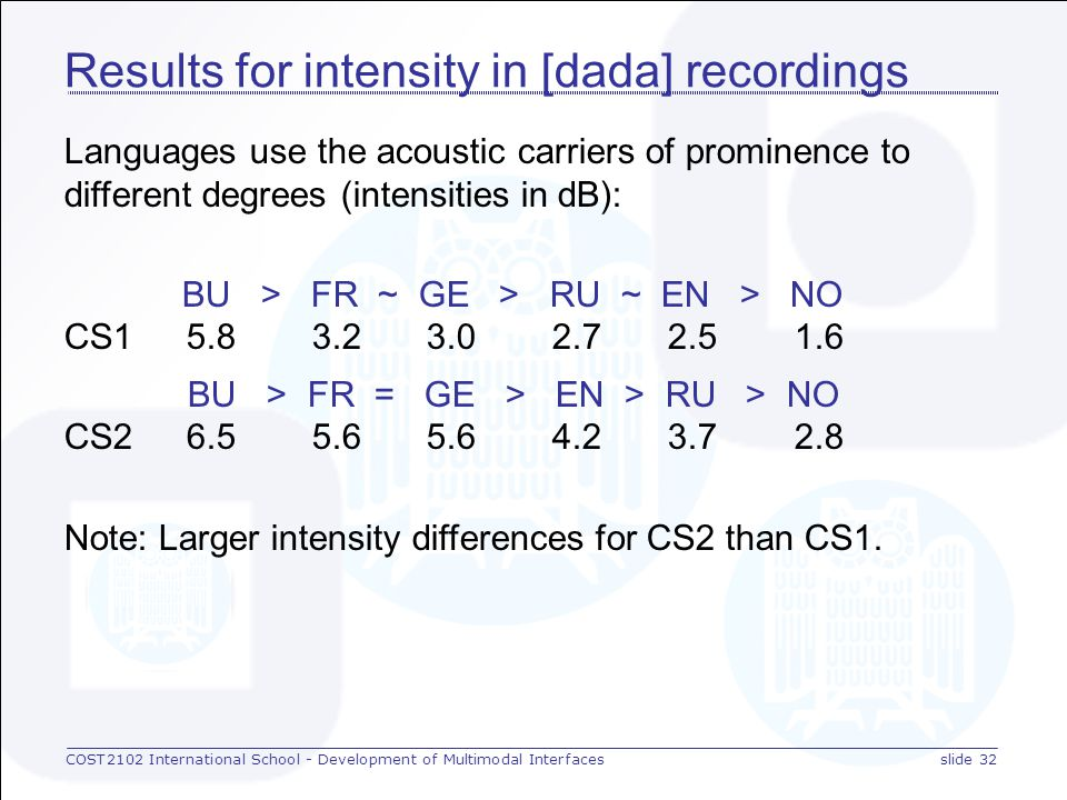 COST2102 International School - Development of Multimodal Interfacesslide 31 Results for F0 in text recordings Languages use the acoustic carriers of prominence to different degrees: FR > EN ~ GE > BU ~ NO > RU CS172%61%58%28%27%20% GE ~ FR > EN > BU > RU > NO CS264%62%51%38%31% 10% Note: Despite some shift in rank between FR, EN, GE and between NO and RU for the early (CS1) and the late position (CS2), the generally high vs.