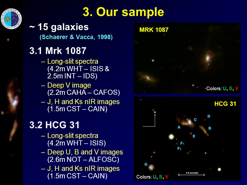 3.1 Mrk 1087 S E 50 arcsec Méndez & Esteban (2000) –Faint objects with bridges and tails and interactioning Our new V image: –N companion in interaction –Shows nebular emission O/H ratios: –#1 y #3 tidal dwarves –#7 intense SF zone off-center –North companion is an independent nearby object  O/H ratios from empirical calibrations