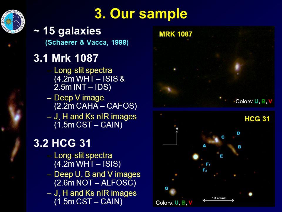 3. Our sample ~ 15 galaxies (Schaerer & Vacca, 1998) 3.1 Mrk 1087 –Long-slit spectra (4.2m WHT – ISIS & 2.5m INT – IDS) –Deep V image (2.2m CAHA – CAF