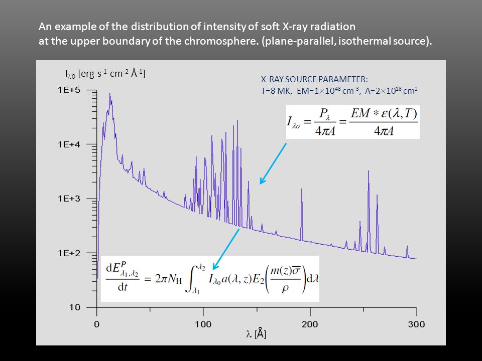 An example of the distribution of intensity of soft X-ray radiation at the upper boundary of the chromosphere.