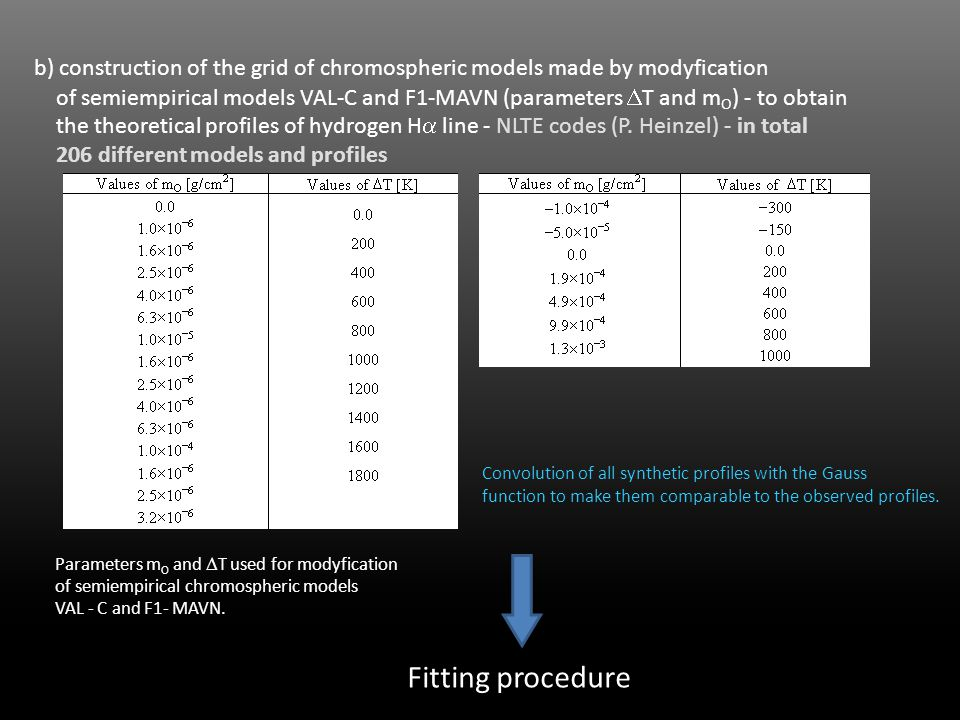b) construction of the grid of chromospheric models made by modyfication of semiempirical models VAL-C and F1-MAVN (parameters  T and m O ) - to obtain the theoretical profiles of hydrogen H  line - NLTE codes (P.