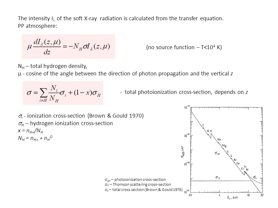 The formal solution of the transfer equation: I O (  ) – the intensity of SXR at the top of the atmosphere (Z O ).