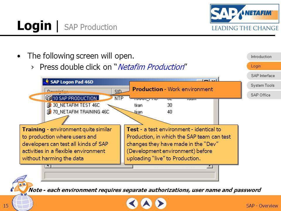 Introduction Login SAP Interface System Tools SAP Office SAP - Overview15 Login | SAP Production The following screen will open. ›Press double click o