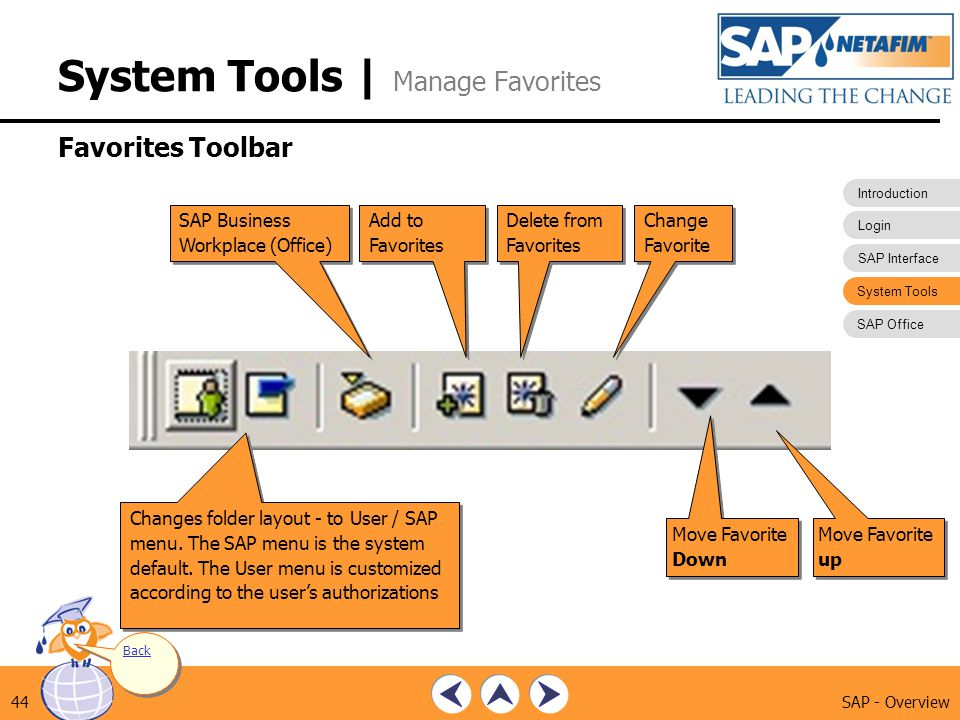 Introduction Login SAP Interface System Tools SAP Office SAP - Overview44 System Tools | Manage Favorites Favorites Toolbar Add to Favorites Add to Fa
