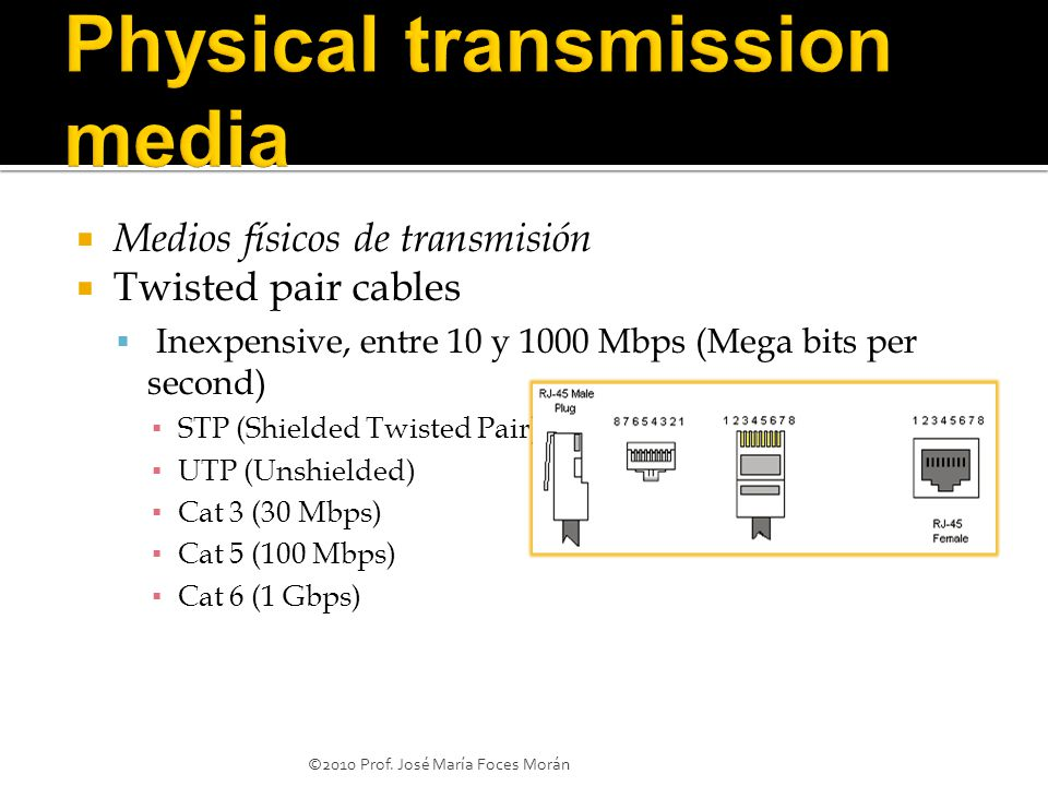  Medios físicos de transmisión  Twisted pair cables  Inexpensive, entre 10 y 1000 Mbps (Mega bits per second) ▪ STP (Shielded Twisted Pair) ▪ UTP (Unshielded) ▪ Cat 3 (30 Mbps) ▪ Cat 5 (100 Mbps) ▪ Cat 6 (1 Gbps) ©2010 Prof.