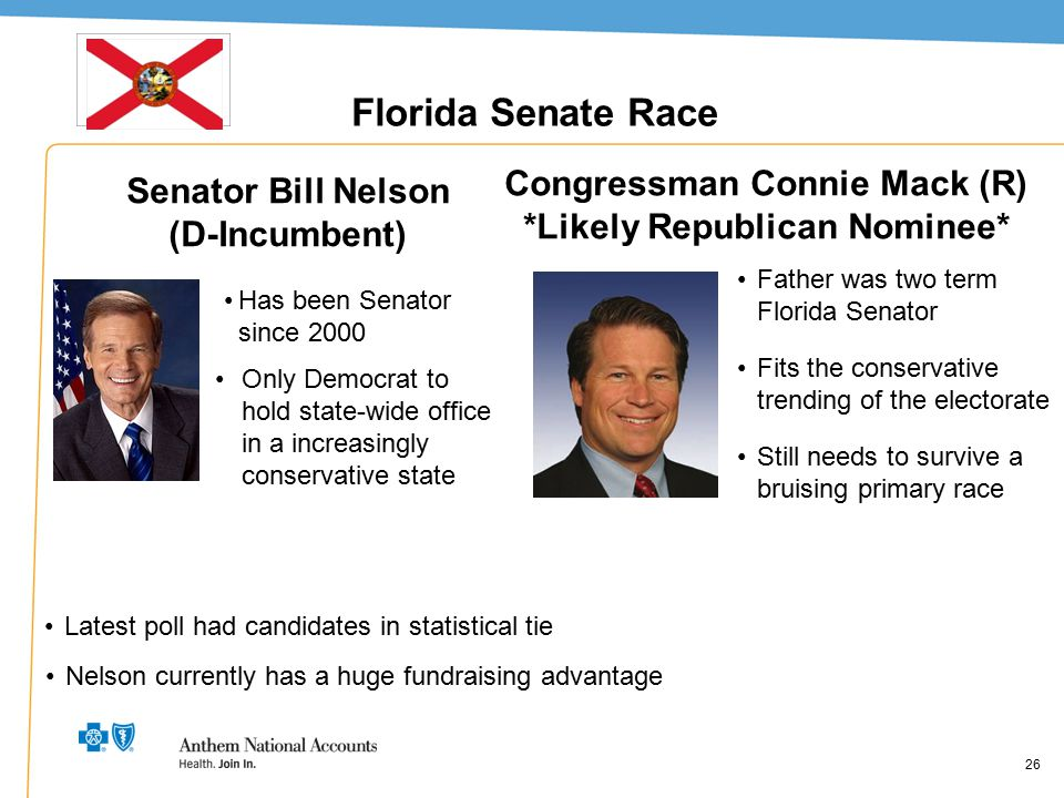 26 Florida Senate Race Senator Bill Nelson (D-Incumbent) Congressman Connie Mack (R) *Likely Republican Nominee* 26 Has been Senator since 2000 Only D