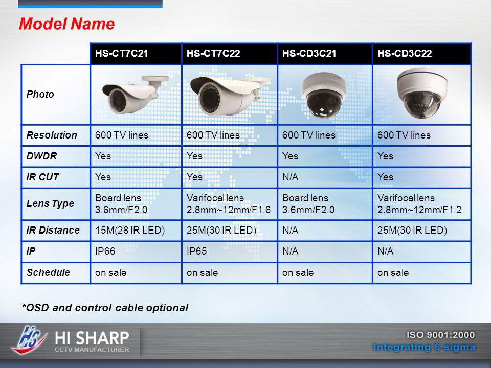 Welcome OEM 32x32 PCB 600TVL IR Cut DWDR 3.6mm/2.8~12mm