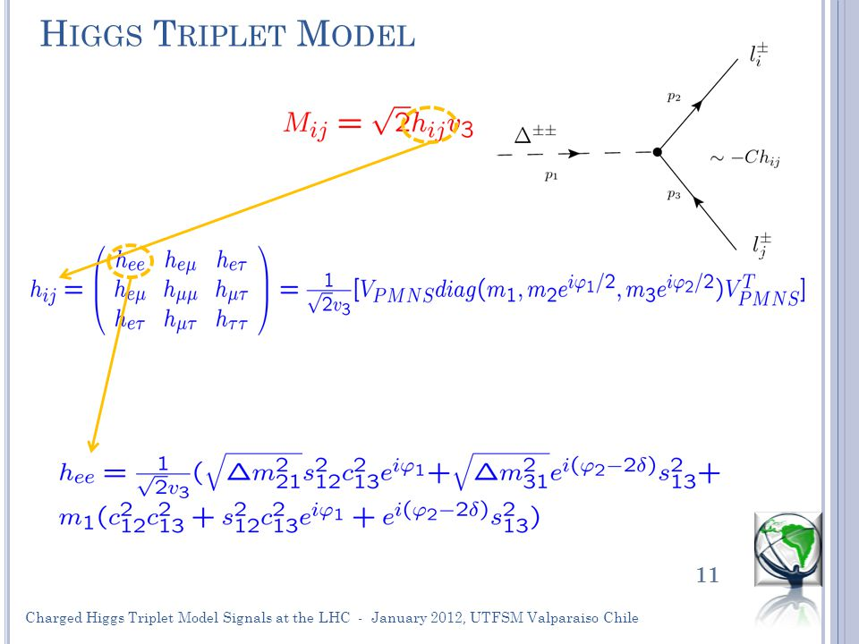 H IGGS T RIPLET M ODEL 11 Charged Higgs Triplet Model Signals at the LHC - January 2012, UTFSM Valparaiso Chile