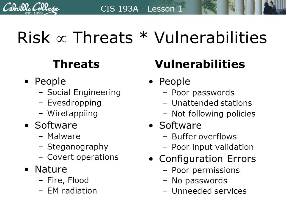 CIS 193A - Lesson 1 Risk  Threats * Vulnerabilities People –Social Engineering –Evesdropping –Wiretappiing Software –Malware –Steganography –Covert operations Nature –Fire, Flood –EM radiation People – Poor passwords – Unattended stations – Not following policies Software – Buffer overflows – Poor input validation Configuration Errors – Poor permissions – No passwords – Unneeded services ThreatsVulnerabilities