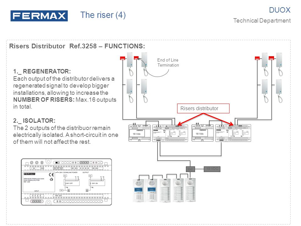 Risers Distributor Ref.3258 – FUNCTIONS: 1._ REGENERATOR: Each output of the distributor delivers a regenerated signal to develop bigger installations, allowing to increase the NUMBER OF RISERS: Max.16 outputs in total.