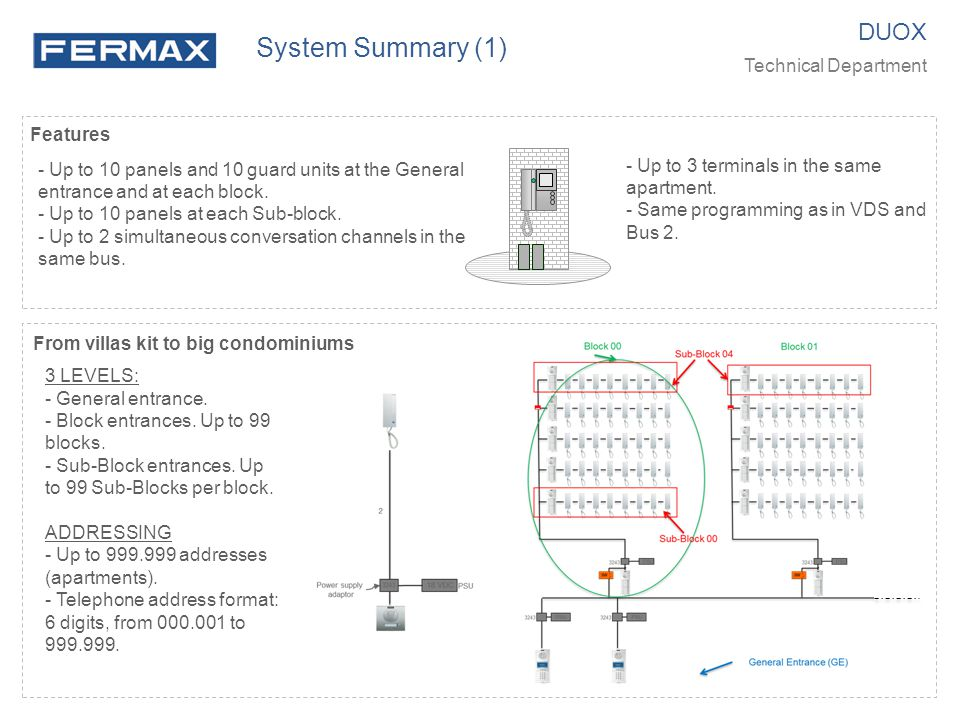 Basic system features without additional devices like: Risers distributor / Regenerator: Max.