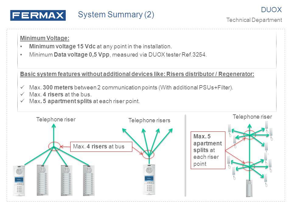 Audio Installations Choose a Panel.City / Skyline / Marine Buttons / Direct / Digital.