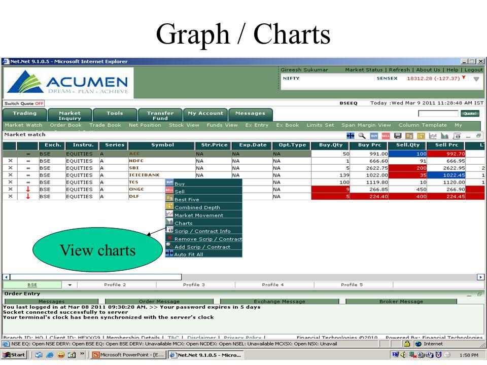 Graph / Charts View charts