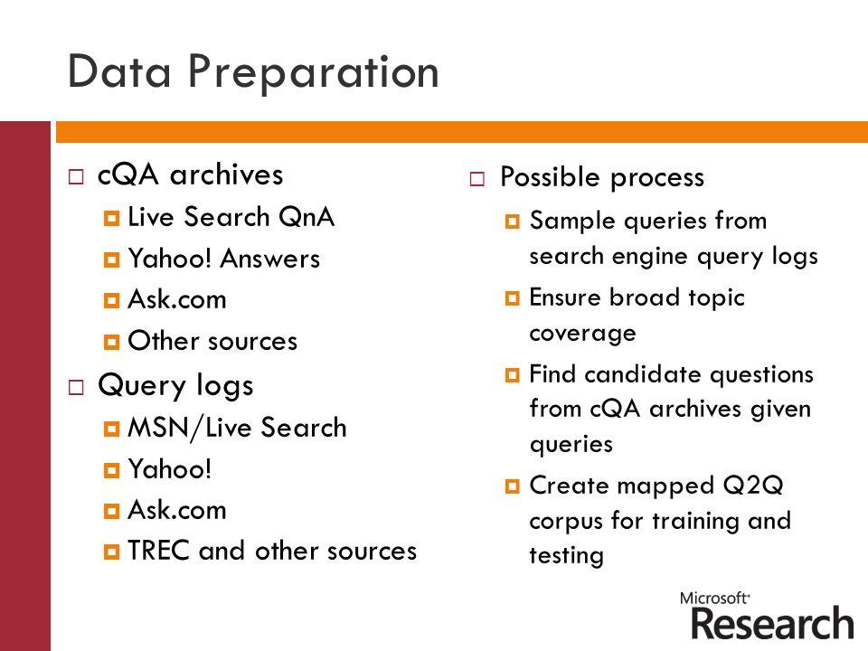 Data Preparation  cQA archives  Live Search QnA  Yahoo.