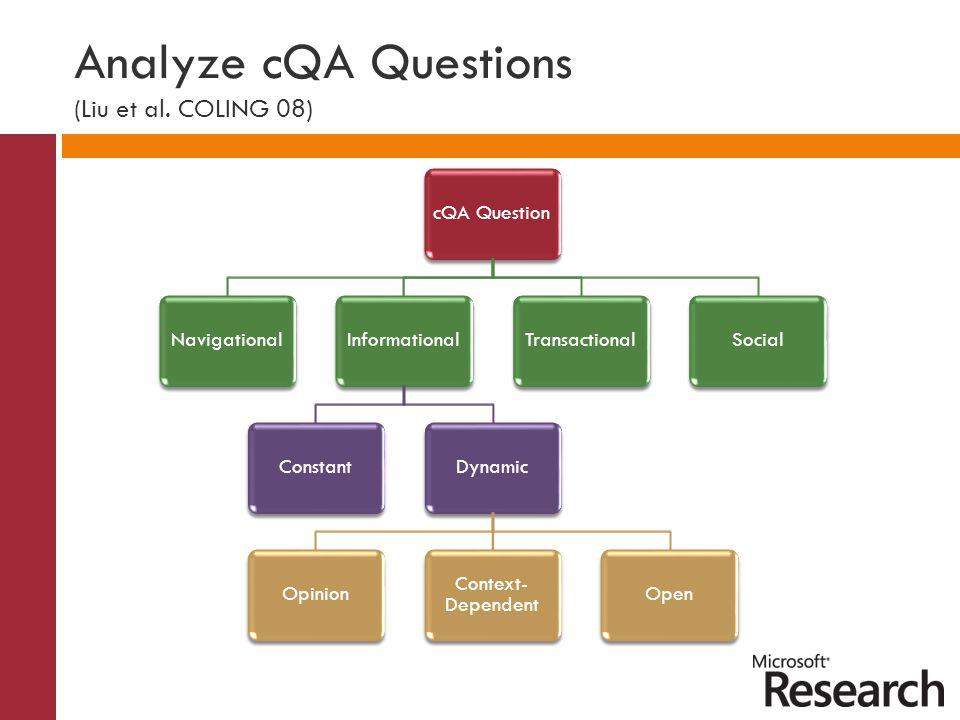 Analyze cQA Questions (Liu et al.