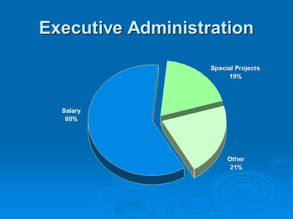 Executive Administration