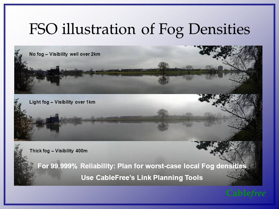 Cable free For 99.999% Reliability: Plan for worst-case local Fog densities FSO illustration of Fog Densities No fog – Visibility well over 2km Light fog – Visibility over 1km Thick fog – Visibility 400m Use CableFree's Link Planning Tools