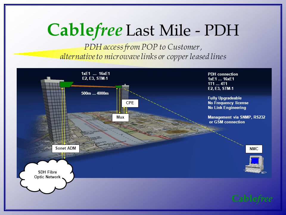 Cable free Cable free Last Mile - PDH PDH access from POP to Customer, alternative to microwave links or copper leased lines SDH Fibre Optic Network Sonet ADM 1xE1 … 16xE1 E2, E3, STM-1 Mux CPE PDH connection 1xE1 … 16xE1 1T1 … 4T1 E2, E3, STM-1 Fully Upgradeable No Frequency license No Link Engineering Management via SNMP, RS232 or GSM connection 500m...