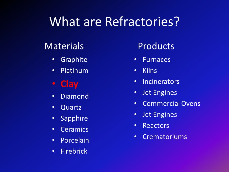 What are Refractories.