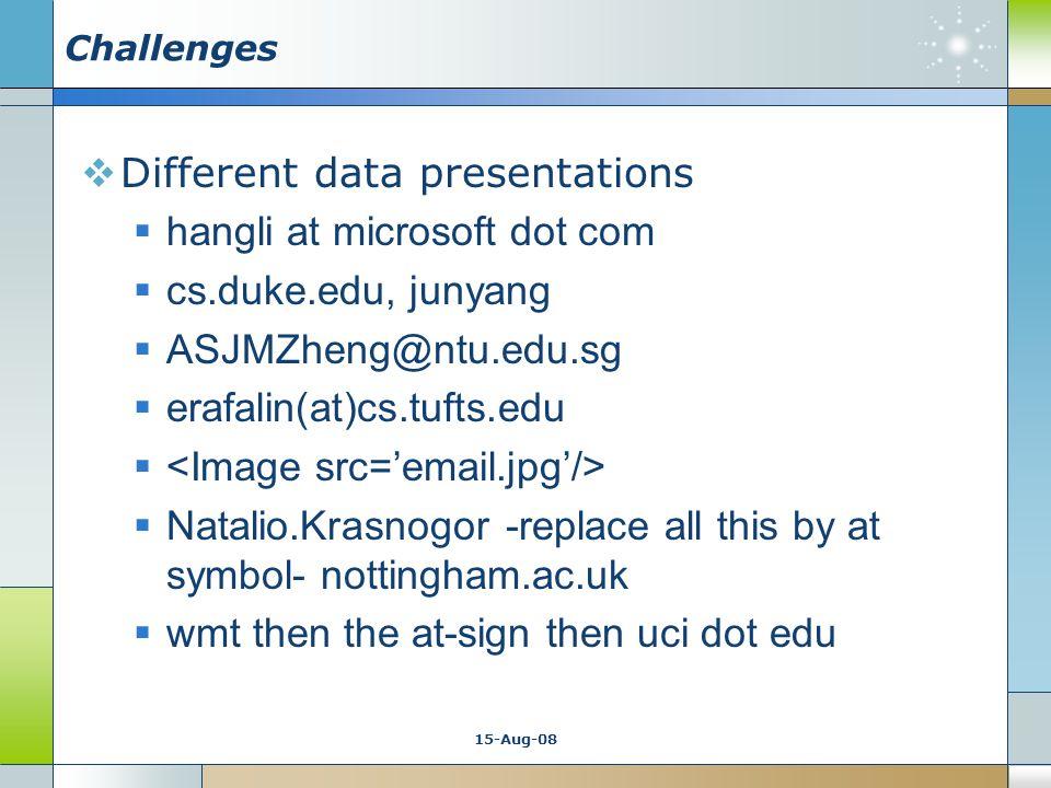 15-Aug-08 Challenges  Different data presentations  hangli at microsoft dot com  cs.duke.edu, junyang  ASJMZheng@ntu.edu.sg  erafalin(at)cs.tufts.edu   Natalio.Krasnogor -replace all this by at symbol- nottingham.ac.uk  wmt then the at-sign then uci dot edu