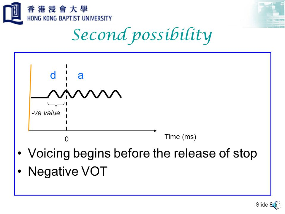 Slide 7 First possibility Voicing begins simultaneously with the release of the stop Zero VOT Time (ms) t a 0 Moment of release Moment of articulatory closure Vocal fold vibrations