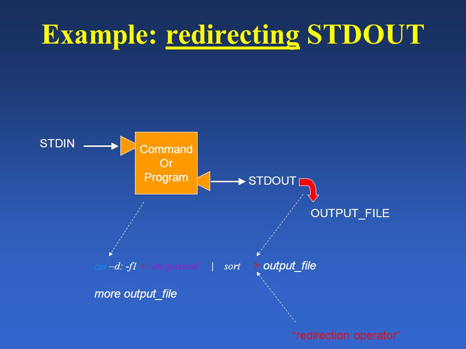 "Example: redirecting STDOUT Command Or Program STDIN STDOUT cut –d: -f1 output_file more output_file OUTPUT_FILE ""redirection operator"""