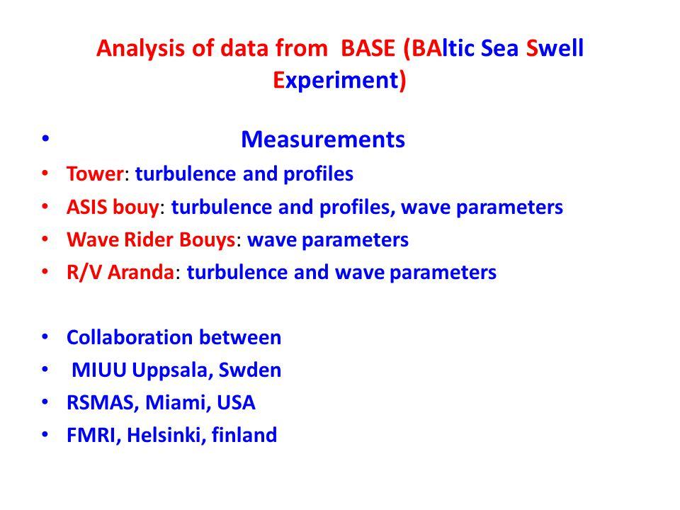 100 0 220 0 2 buoys (temp, wave height, dir.