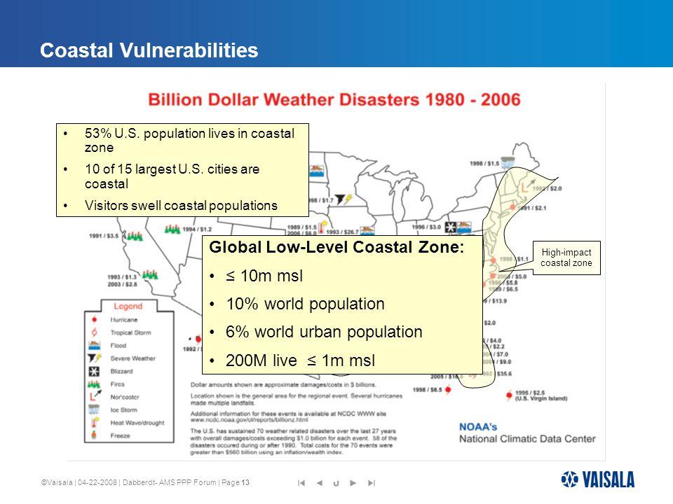 ©Vaisala | 04-22-2008 | Dabberdt- AMS PPP Forum | Page 13 Coastal Vulnerabilities High-impact coastal zone 53% U.S.