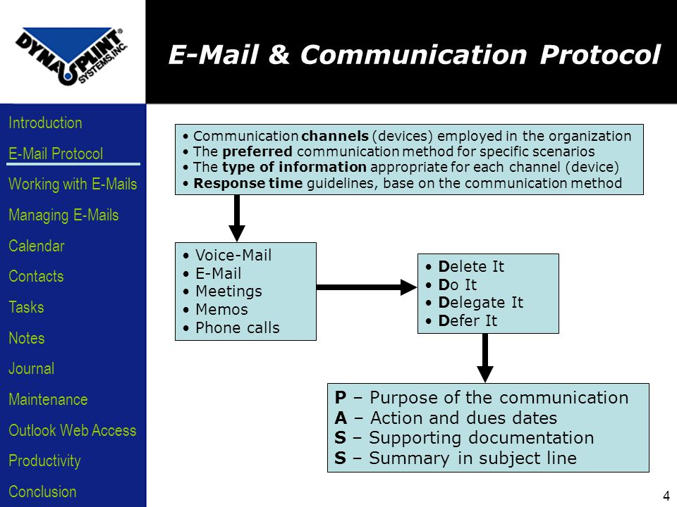 E-Mail Protocol Introduction Working with E-Mails Managing E-Mails Calendar Contacts Tasks Notes Journal Maintenance Outlook Web Access Conclusion Productivity 4 E-Mail & Communication Protocol P – Purpose of the communication A – Action and dues dates S – Supporting documentation S – Summary in subject line Delete It Do It Delegate It Defer It Voice-Mail E-Mail Meetings Memos Phone calls Communication channels (devices) employed in the organization The preferred communication method for specific scenarios The type of information appropriate for each channel (device) Response time guidelines, base on the communication method