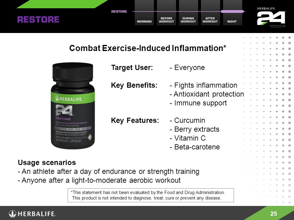 25 Combat Exercise-Induced Inflammation* Target User: Key Benefits: Key Features: Usage scenarios - An athlete after a day of endurance or strength training - Anyone after a light-to-moderate aerobic workout - Everyone - Fights inflammation - Antioxidant protection - Immune support - Curcumin - Berry extracts - Vitamin C - Beta-carotene *This statement has not been evaluated by the Food and Drug Administration.